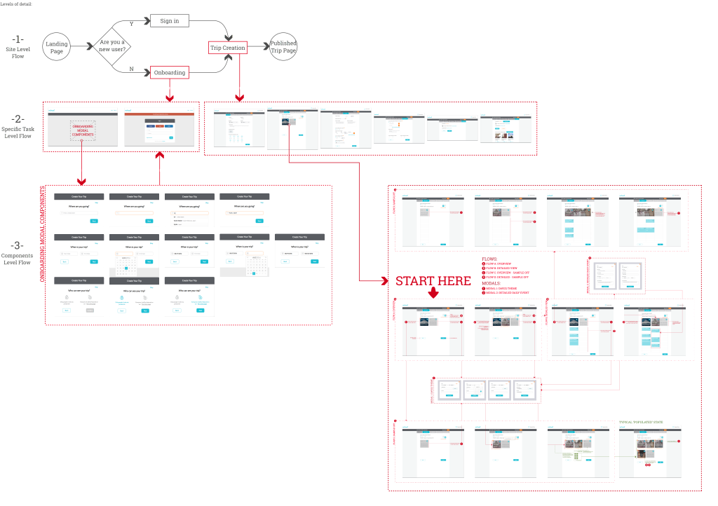 Overall_UI_Flow